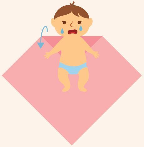cara membedong bayi dan gambarnya step by step langkah 1