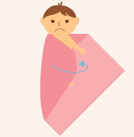 cara membedong bayi dan gambarnya step by step langkah 2