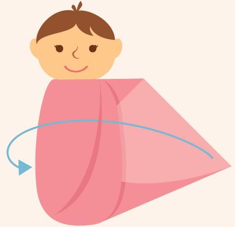cara membedong bayi dan gambarnya step by step langkah 4